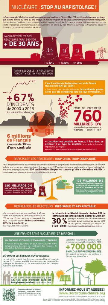 StopRafistolage-Infographie-web